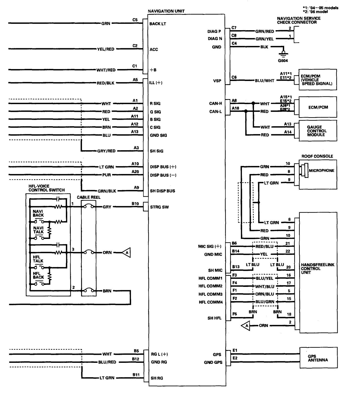 1998 Acura 3 2 Tl Wiring Schematic - Diagram Of Fuses For 2008 528i for Wiring  Diagram Schematics | 1998 Acura 3 2 Tl Wiring Schematic |  | Wiring Diagram Schematics