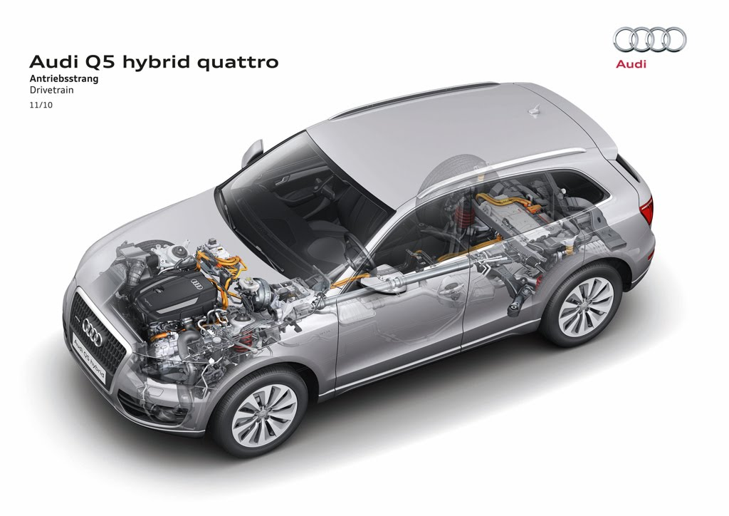 Audi Q5 Hybrid Quattro Full Details And Specifications 2 0 Premium Emissions - Medium