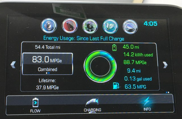 A Gearhead Embraces An Electric Car Really Cbs Tampa Cadillac Elr Heated Steering Wheel - Medium